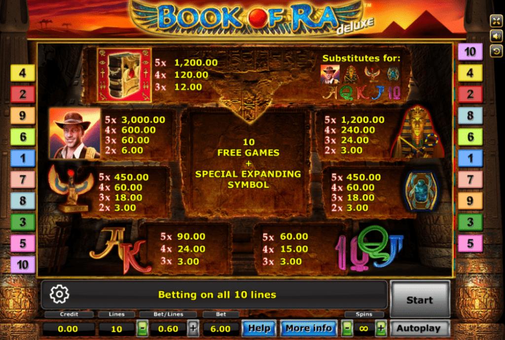 Book of ra Deluxe สล็อตแจ็คพอตแตกง่าย เล่นเกมส์ได้เงินจริง รวม สล็อต ออ โต้